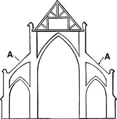 Triangular Flying Buttresses