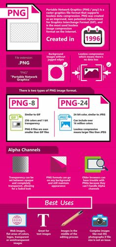 PNG-file-image-format-infographic