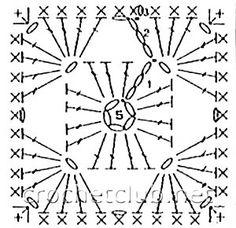 * Handbag hook of the reasons - all in openwork . Crochet Mandala Pattern, Crochet Square Patterns, Granny Square Crochet Pattern, Crochet Diagram, Crochet Stitches Patterns, Crochet Chart, Thread Crochet, Crochet Granny, Irish Crochet