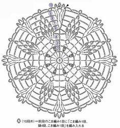 Motive 89 - Her Crochet Motif Mandala Crochet, Crochet Mandala Pattern, Crochet Motifs, Crochet Diagram, Doily Patterns, Thread Crochet, Crochet Doilies, Crochet Flowers, Crochet Stitches
