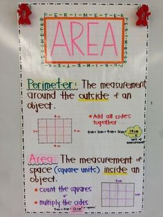 Area and Perimeter Anchor Chart :D Correlates with grade CCSS - - Math Math Charts, Math Anchor Charts, Math Strategies, Math Resources, Multiplication Strategies, Math Activities, Area And Perimeter, Math Poster, Math Measurement