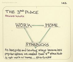 The 3rd Place.  I know about Third Places thanks to Bowling Alone by Robert Putnam, and Mr Schultz was serious about it when starting Starbucks. Believe the original concept is from Ray Oldenburg.
