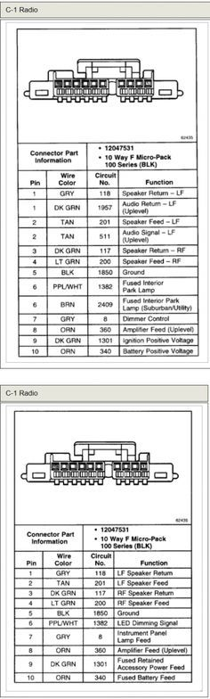 10+ 2003 chevy tahoe wiring diagram. a circuitry representation is an easy  visual representation of the physical links as well as physi… in 2021 | chevy  tahoe, radio, chevy  pinterest