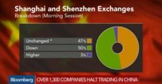 Asian shares plunge on China rout, yen rallies - Yahoo Finance