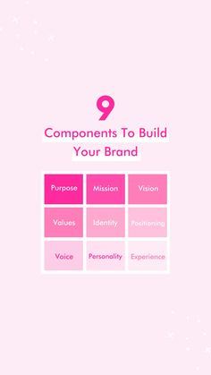 Social Media Marketing Business, Branding Your Business, Marketing Plan, Marca Personal, Personal Branding, Small Business Organization, Brand Management, Build Your Brand, Brand Board