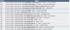 Mira cómo nos fue el 16/1 en las apuestas con las predicciones de Zcode. Ingresa y comienza a ganar www.zcode.mx #Pronosticosdeportivos #prediccionesdeportivas #deportes #apuestas