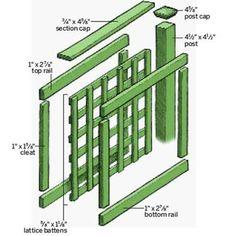 Fence panel design