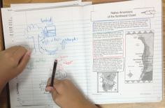 Interactive notebooks: Students are given passages. Each paragraph is boxed in a different color. Students then use drawings and phrases on the other page to make notes for each paragraph in the color the paragraph is boxed in.