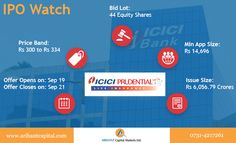 Ongoing #IPO, #ICICIPrudential Life Insurance Company Ltd, Apply in #IPO now in ASBA mode, to apply call us at 0731-4217261