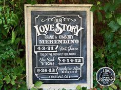 Custom Anniversary Chalkboard Our Love Story Sign. $115.00, via Etsy.