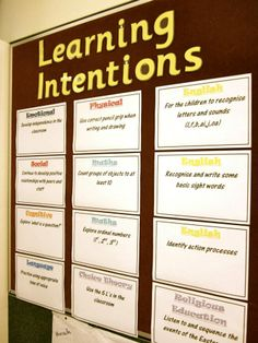 Classroom Organization and Planning Learning Stories, Learning Goals, Learning Objectives, Early Learning, Learning Targets, Learning Through Play, Learning Centers, Classroom Organisation, Classroom Décor