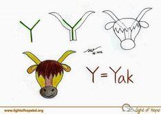 Y = Yak Teach your kids through this wonderful technique Alphabet Drawing, Alphabet Art, Animal Alphabet, Letter Art, Letters, Word Drawings, Cartoon Drawings, Easy Drawings, Animal Drawings