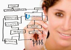 ULTRA OFFICE - цялата гама от бизнес услуги, необходими за функционирането на една компания, при това на ясна цена, с ясни характеристики и при ясни правила за закупуване. http://ultraoffice.bg/