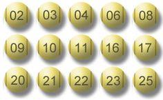 Lotofacil 968 – Resultado 14/10/2013