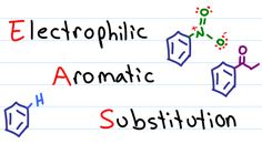 Everything you need to know about EAS - Electrophilic Aromatic Substitution. From the simple mechanism and resonance of the sigma-complex to the reaction mechanisms for aromatic halogenation, nitration, sulfonation, friedel-crafts alkylation/acylation, and of course ortho/meta/para directors