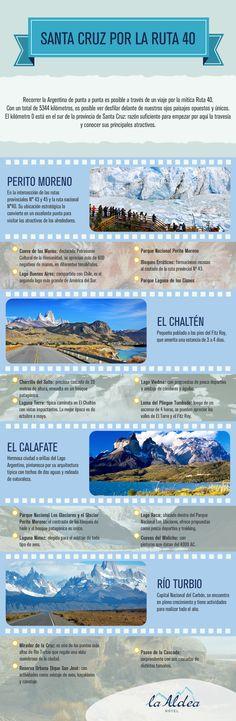RUTA 40 #RUTA40 #RUTA #INFOGRAFIA Hotel La Aldea | El Chaltén | #patagonia #argentina #chalten #montañas #viajar #viaje