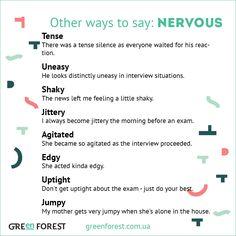 Synonyms to the word NERVOUS. Other ways to say NERVOUS. Синонимы к английскому слову NERVOUS.