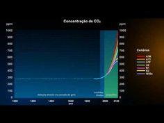 MAG - 6/14 - Mudanças Climáticas Antropogênicas