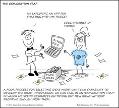 A research project to talk about innovation in the form of comics. from