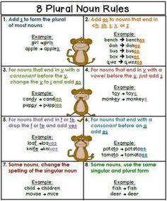 GRAMMAR!!! 8 Plural Noun Rules