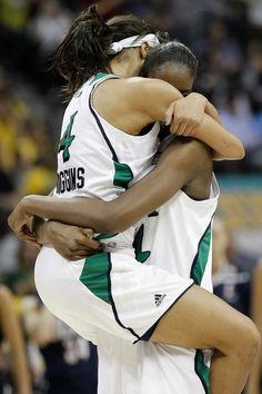 Notre Dame Womens Basketball