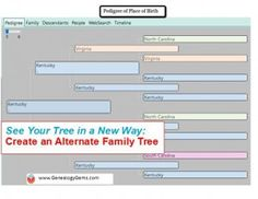 """Try using an """"alternate family tree"""" view to see unusual patterns in your #genealogy research."""