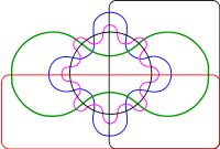 Conjuntos ortogonais (Diagrama de Venn – Wikipédia, a enciclopédia livre)