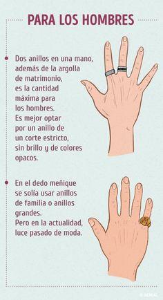 Cómo elegir el anillo adecuado