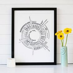 personalised 'story of us' print by betsy benn | notonthehighstreet.com