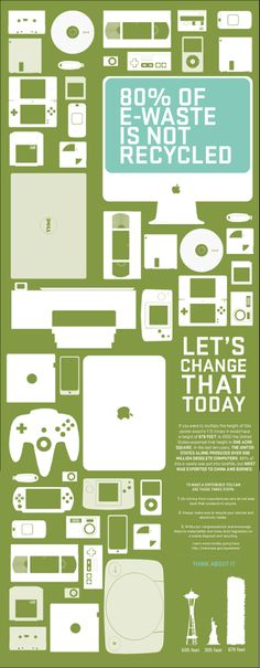 E-Waste Recycling poster by Jameson Campbell