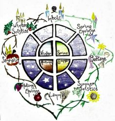 Working with The Wheel of the Year helps us harness seasonal energies that help to channel our intentions, plans and projects in line with our spirit and the world around us.  Working in rhythm with the seasons helps me to feel in alignment with, and supported by the Earth as it rotates through its natural cycle.  Wheel of the Year - Photo by http://ladylove13.deviantart.com/