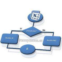 Curso: MACROS y VBA EXCEL Macros, Vba Excel, Software, Smart Quotes, Apps, Microsoft Excel, Autocad, Talbots, Programming