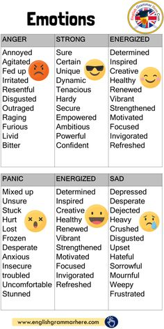 27 Emotions List, 27 Different Emotions List - English Grammar Here Teaching English Grammar, English Writing Skills, English Vocabulary Words, Learn English Words, English Language Learning, List Of Emotions, Different Emotions, English Verbs, English Phrases