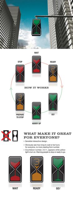 Don't know if I've completely on board but nice to see a new take on the traffic light