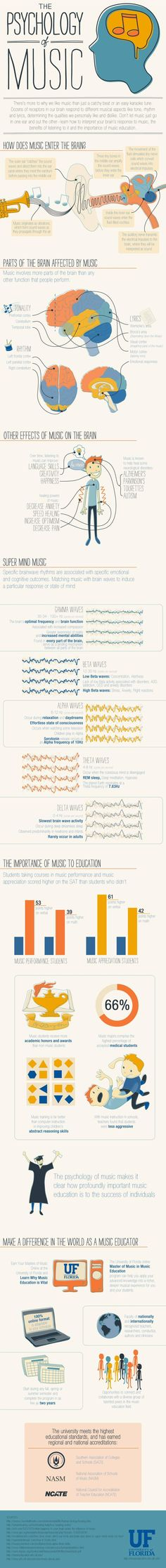 The Psychology of Music #Infographics                                                                                                                                                                                 More