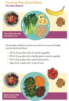 Plant Base Brochure--Kaiser Permanente--also pamphlet for physicians on plant based diets