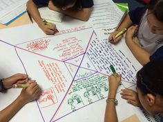 Using strategies to make thinking visible can be incredibly powerful. Their power, however, hinges almost entirely on how willing teachers are to learn about their students. Far too often, I see vi...