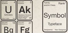 Periodic Table of Typefaces Schools You on Fonts
