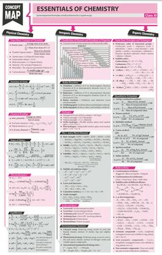 Organic chemistry, inorganic chemistry & physical chemistry at a glance Chemistry Basics, Chemistry Help, Chemistry Study Guide, Chemistry Classroom, Physical Chemistry, Chemistry Notes, Chemistry Lessons, Teaching Chemistry, Biology Lessons