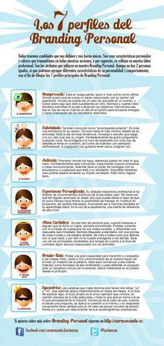 Infografía sobre Branding Personal