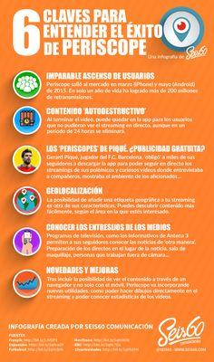 6 claves para entender el éxito de Periscope #infografia