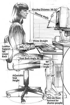 Ergonomics: the science of designing user interaction with equipment and workplaces to fit the user