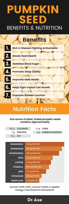 Pumpkin Seeds: The Antioxidant Seeds that Combat Diabetes, Heart Disease & Cancer Cells Health benefits of these seeds include better blood sugar levels, improved heart health, enhanced sleep quality, decreased cancer growth and more. Power Foods, Pumpkin Seeds Benefits, Pumpkin Health Benefits, Pumkin Seeds, Coconut Health Benefits, Stop Eating, Heart Health, Blood Sugar, Snacks