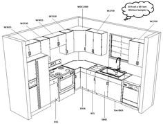 10 X 8 Kitchen Layout  Google Search Similar Layout With Island Unique 10 X 20 Kitchen Design 2018
