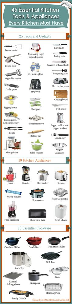 45 Essential Kitchen Tools and Appliances