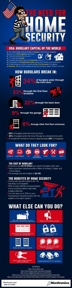 Monitronics Security | The Need For Home Security