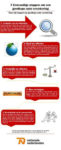 Deze vijf stappen om goedkope auto verzekering #goedkopeautoverzekering #healthcareinsurance #insurancecompany #medicalinsurance #lifeinsurancecompanies #healthinsuranceplans