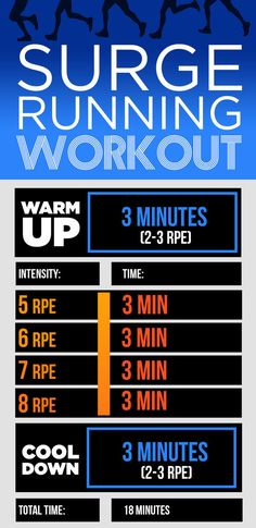 Surges | 9 Running Workouts You Can Do In 30 Minutes Or Less