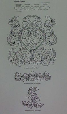 Copyright: Patterns (Telemarks Rose) for Mittens from Heddal in Telemark County, Norway - From THE ESSENCE OF THE GOOD LIFE™ -   http://www.pinterest.com/LeneGede/ - https://www.facebook.com/pages/The-Essence-of-the-Good-Life/367136923392157