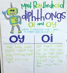 This week we started our interactive word study anchor charts. As the miniature people find words that fit this week's … Anchor Charts First Grade, Kindergarten Anchor Charts, Reading Anchor Charts, Phonics Rules, Teaching Phonics, Phonics Chart, Kindergarten Phonics, Spelling Rules, Teaching Resources
